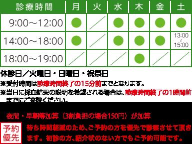 診療時間の詳細